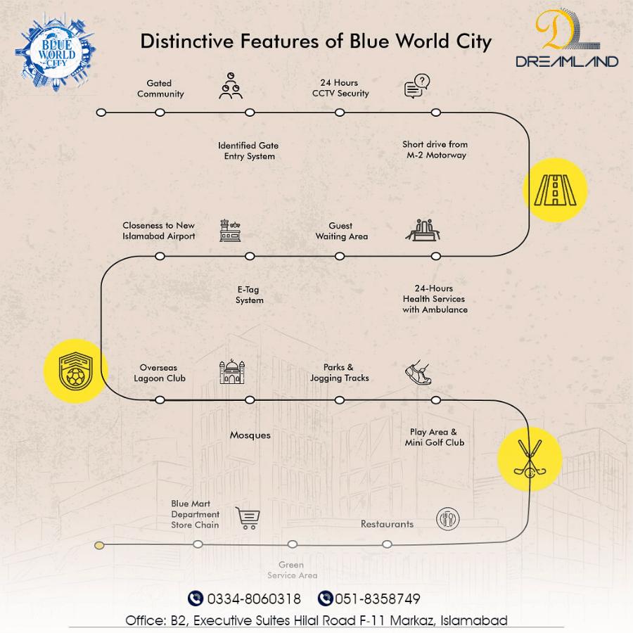 Overseas-Block-Blue-World-City