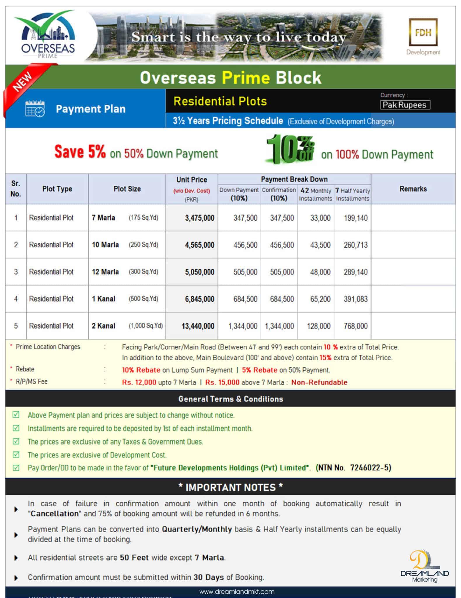 Payment-overseas-block