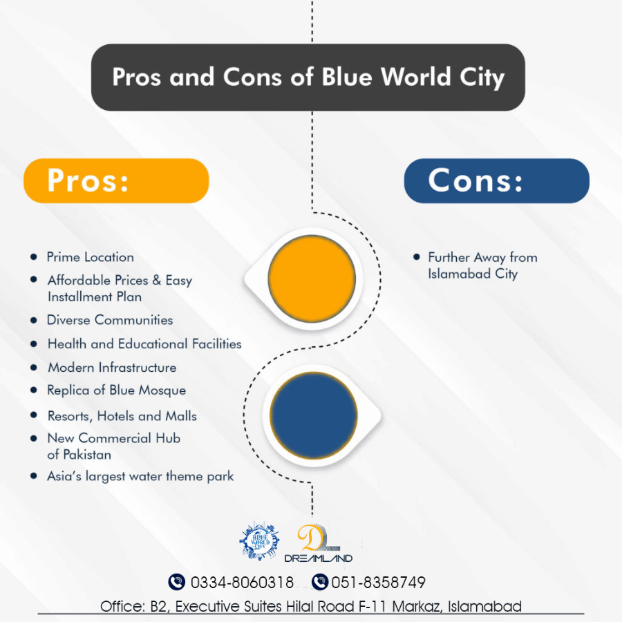 Pros-and-cons-Blue-world-city-1024x1024-