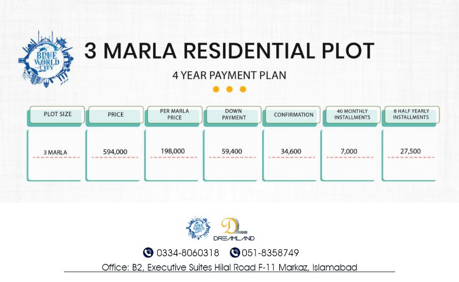 blue-world-city-3-Marla-Residential-Plot-payment-plan