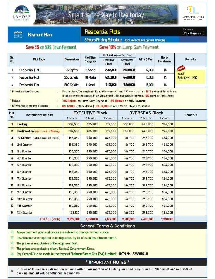 Lahore Smart City Residential Plot Payment Plan