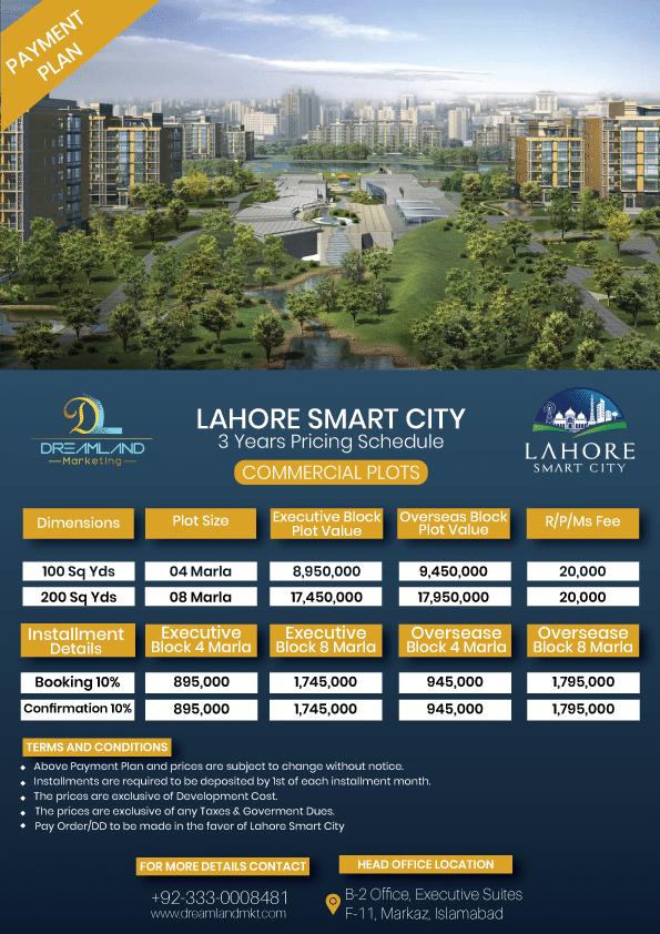 Lahore Smart City Commercial Plot Payment Plan