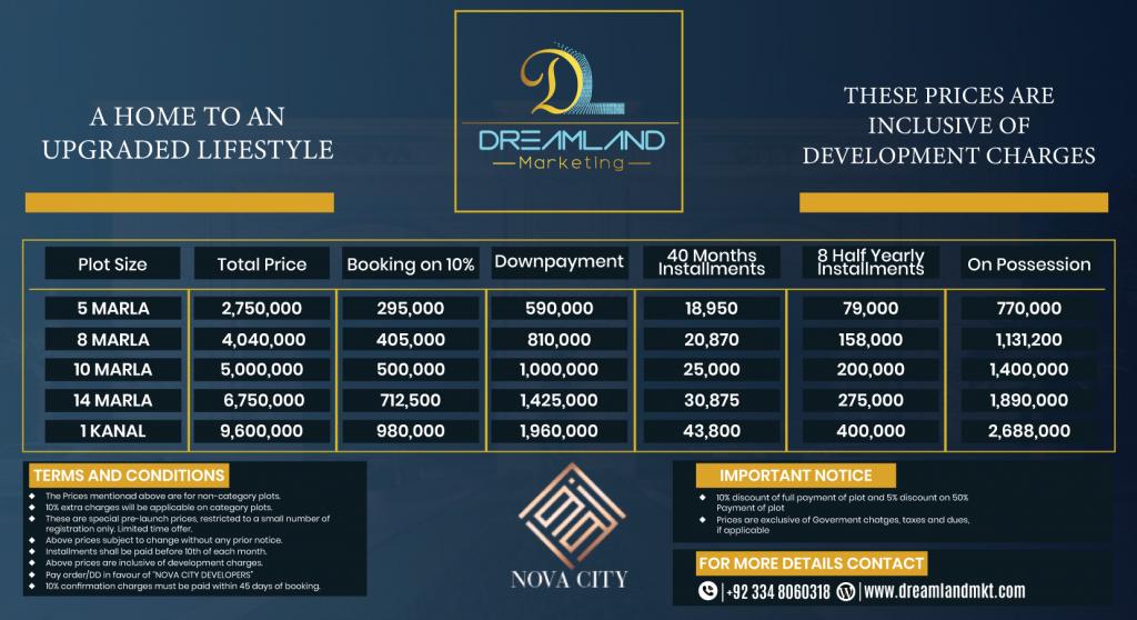 Update payment plan nova city